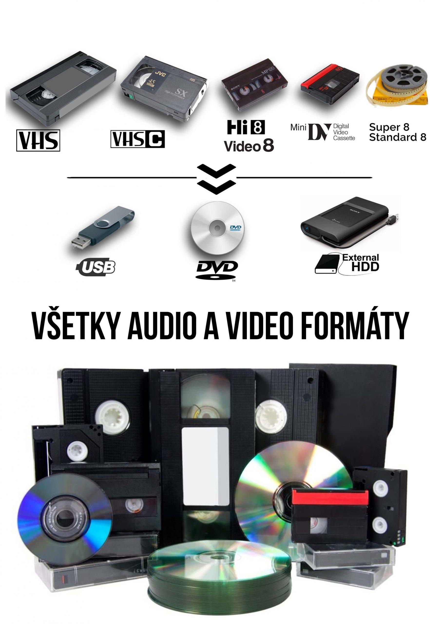 DIGITALIZÁCIA FILMOV